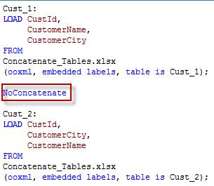 Conc_NO_TableLoad