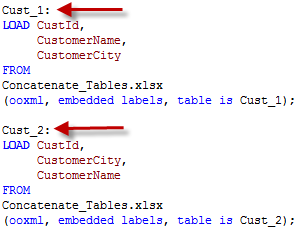 Conc_Table1_2
