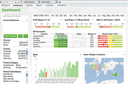 Learn qlikview for Qlikview table design