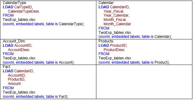 exle resume exle cyclic in qlikview